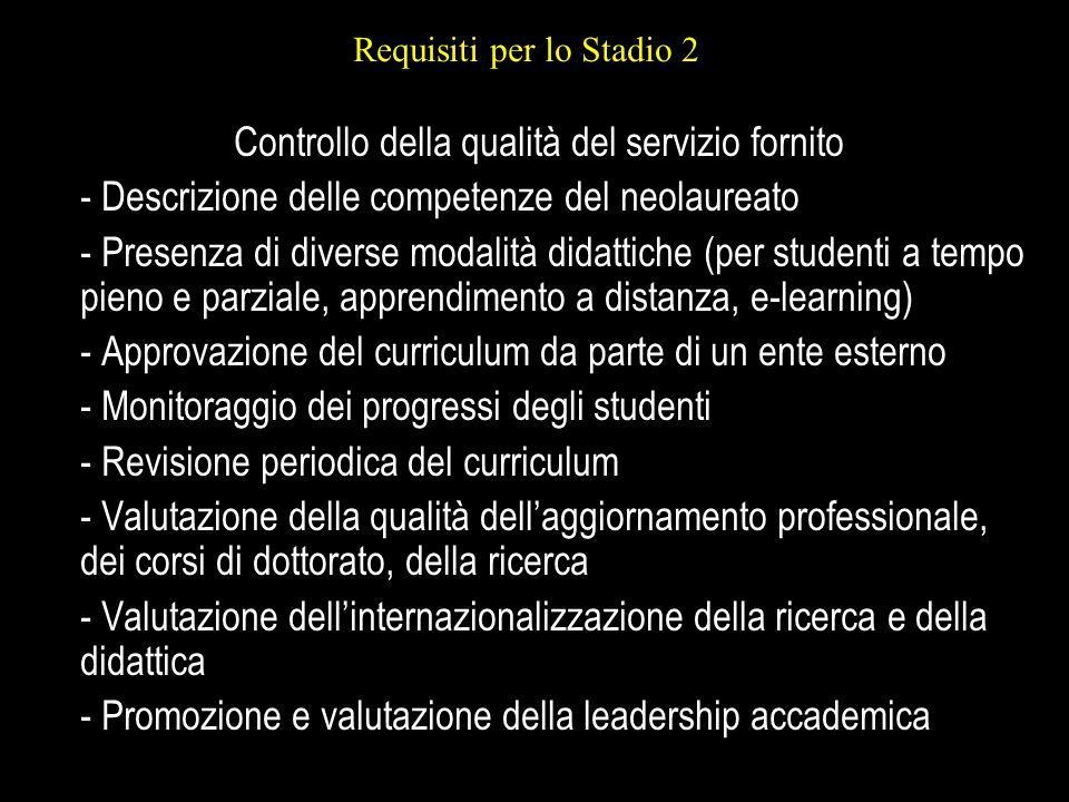 Requisiti per lo Stadio 2 Controllo della qualità del servizio fornito - Descrizione delle competenze del neolaureato - Presenza di diverse modalità d
