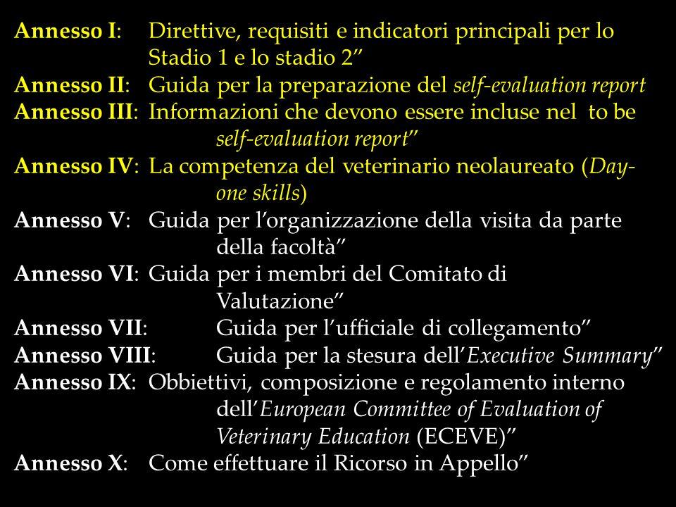 Annesso I:Direttive, requisiti e indicatori principali per lo Stadio 1 e lo stadio 2 Annesso II: Guida per la preparazione del self-evaluation report
