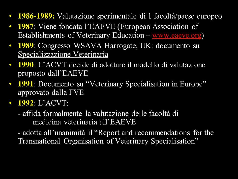 1986-1989: Valutazione sperimentale di 1 facoltà/paese europeo 1987: Viene fondata lEAEVE (European Association of Establishments of Veterinary Educat