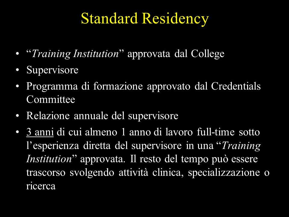 Standard Residency Training Institution approvata dal College Supervisore Programma di formazione approvato dal Credentials Committee Relazione annual