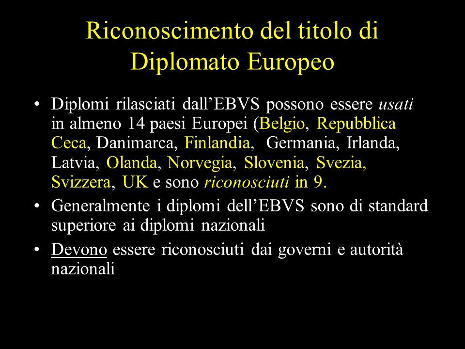 Riconoscimento del titolo di Diplomato Europeo Diplomi rilasciati dallEBVS possono essere usati in almeno 14 paesi Europei (Belgio, Repubblica Ceca, D