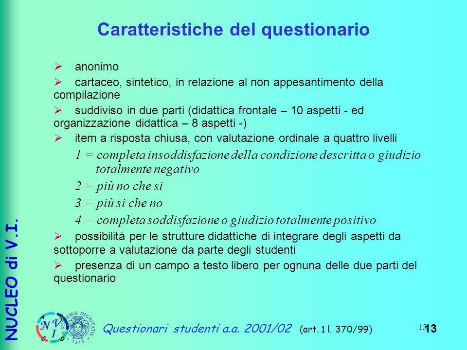 NUCLEO di V.I. UNIVERSITA di PISA Questionari studenti a.a.