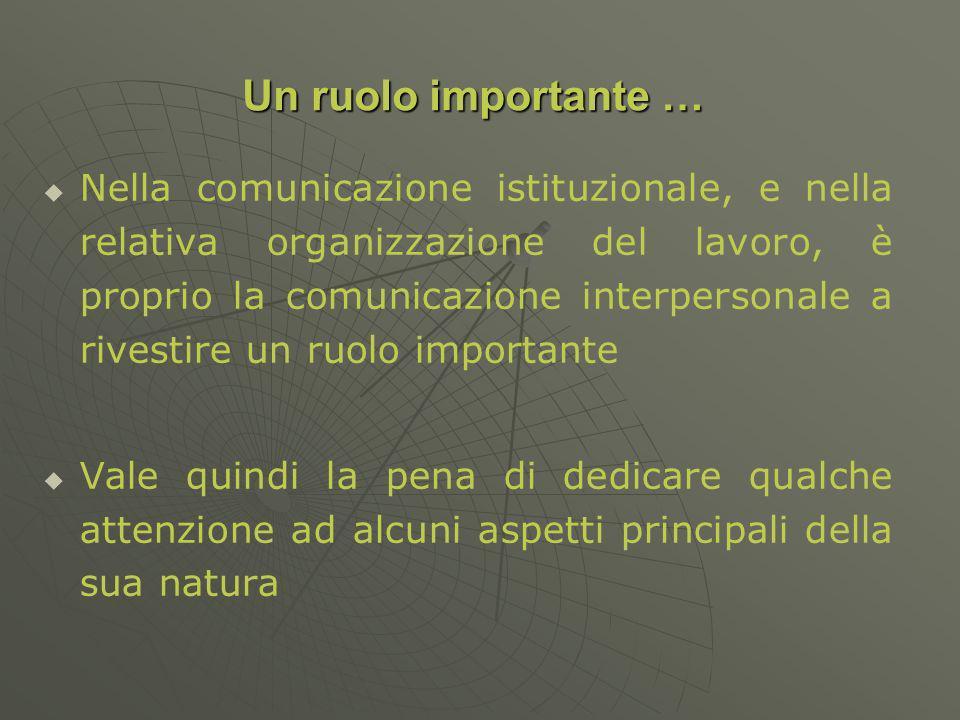 Nella comunicazione istituzionale, e nella relativa organizzazione del lavoro, è proprio la comunicazione interpersonale a rivestire un ruolo importante Vale quindi la pena di dedicare qualche attenzione ad alcuni aspetti principali della sua natura Un ruolo importante …