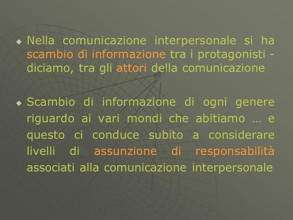 Nella comunicazione interpersonale si ha scambio di informazione tra i protagonisti - diciamo, tra gli attori della comunicazione Scambio di informazione di ogni genere riguardo ai vari mondi che abitiamo … e questo ci conduce subito a considerare livelli di assunzione di responsabilità associati alla comunicazione interpersonale