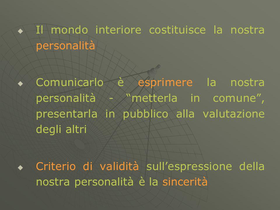 Il mondo interiore costituisce la nostra personalità Comunicarlo è esprimere la nostra personalità - metterla in comune, presentarla in pubblico alla valutazione degli altri Criterio di validità sullespressione della nostra personalità è la sincerità