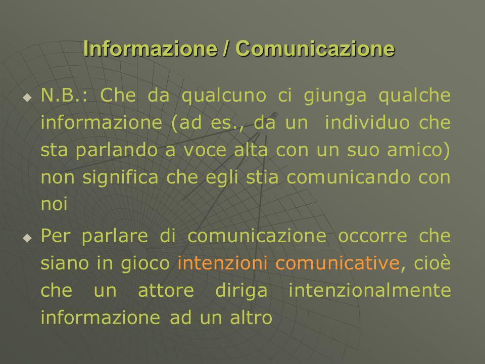 N.B.: Che da qualcuno ci giunga qualche informazione (ad es., da un individuo che sta parlando a voce alta con un suo amico) non significa che egli stia comunicando con noi Per parlare di comunicazione occorre che siano in gioco intenzioni comunicative, cioè che un attore diriga intenzionalmente informazione ad un altro Informazione / Comunicazione