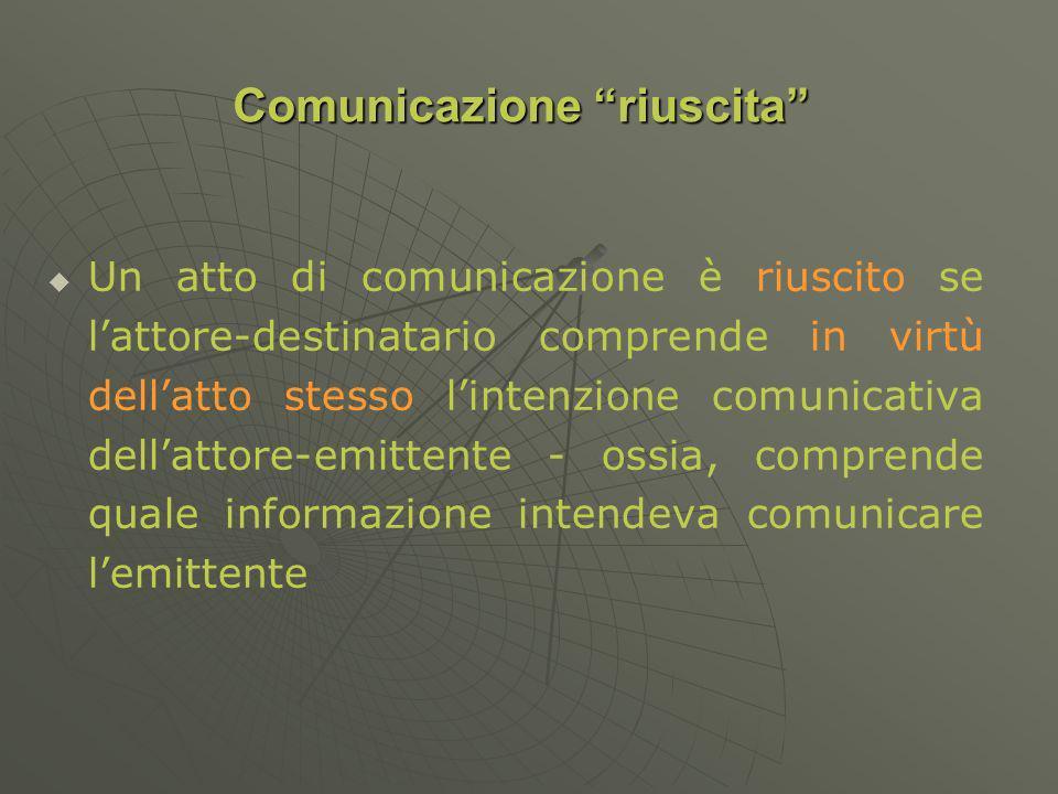 Un atto di comunicazione è riuscito se lattore-destinatario comprende in virtù dellatto stesso lintenzione comunicativa dellattore-emittente - ossia, comprende quale informazione intendeva comunicare lemittente Comunicazione riuscita