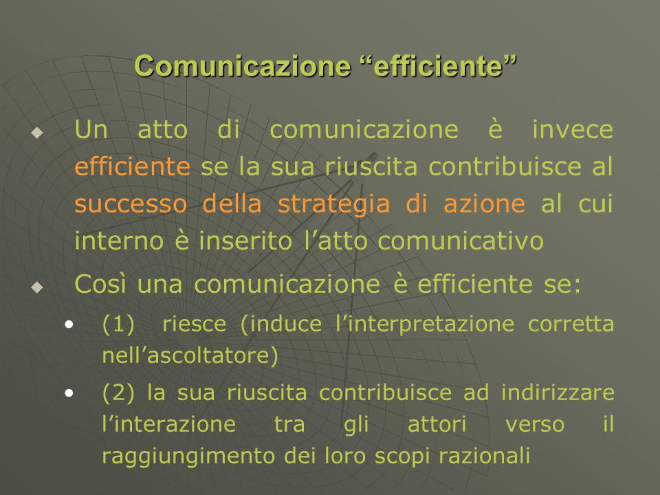 Un atto di comunicazione è invece efficiente se la sua riuscita contribuisce al successo della strategia di azione al cui interno è inserito latto comunicativo Così una comunicazione è efficiente se: (1) riesce (induce linterpretazione corretta nellascoltatore) (2) la sua riuscita contribuisce ad indirizzare linterazione tra gli attori verso il raggiungimento dei loro scopi razionali Comunicazione efficiente