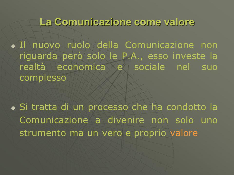 Il nuovo ruolo della Comunicazione non riguarda però solo le P.A., esso investe la realtà economica e sociale nel suo complesso Si tratta di un processo che ha condotto la Comunicazione a divenire non solo uno strumento ma un vero e proprio valore La Comunicazione come valore