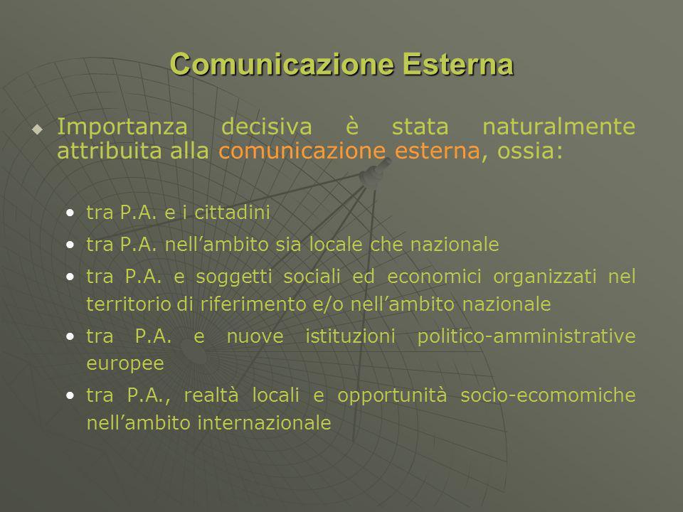 Importanza decisiva è stata naturalmente attribuita alla comunicazione esterna, ossia: tra P.A.