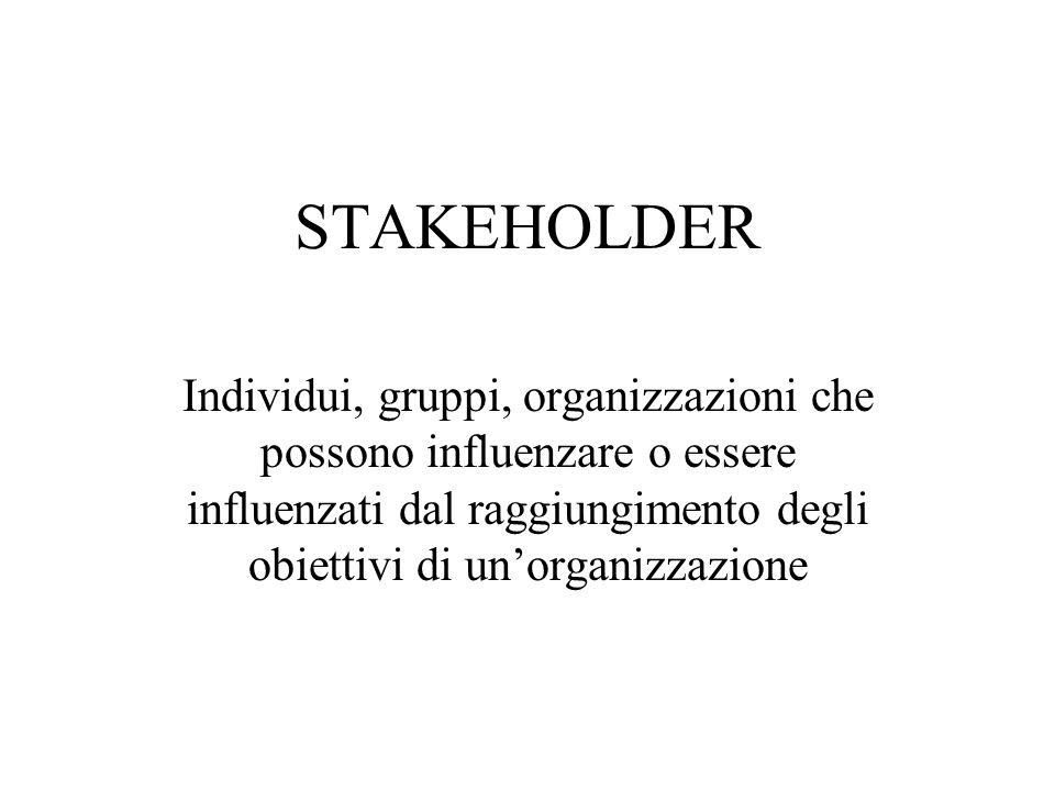 STAKEHOLDER Individui, gruppi, organizzazioni che possono influenzare o essere influenzati dal raggiungimento degli obiettivi di unorganizzazione