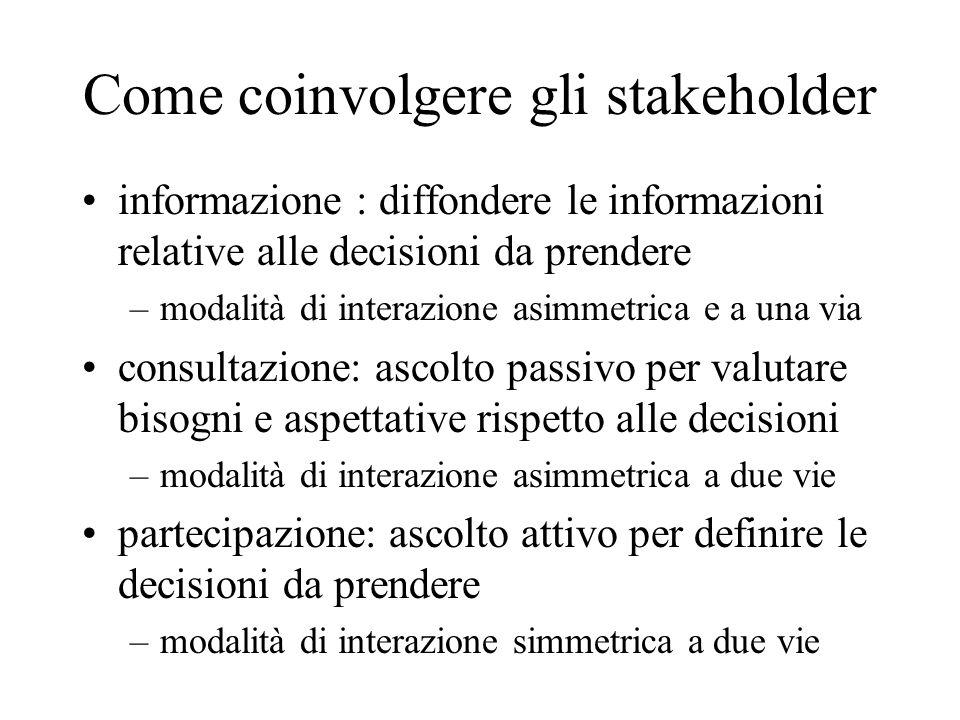 Come coinvolgere gli stakeholder informazione : diffondere le informazioni relative alle decisioni da prendere –modalità di interazione asimmetrica e