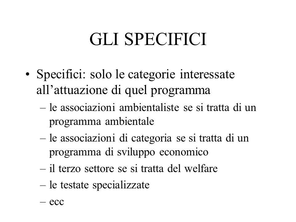GLI SPECIFICI Specifici: solo le categorie interessate allattuazione di quel programma –le associazioni ambientaliste se si tratta di un programma amb