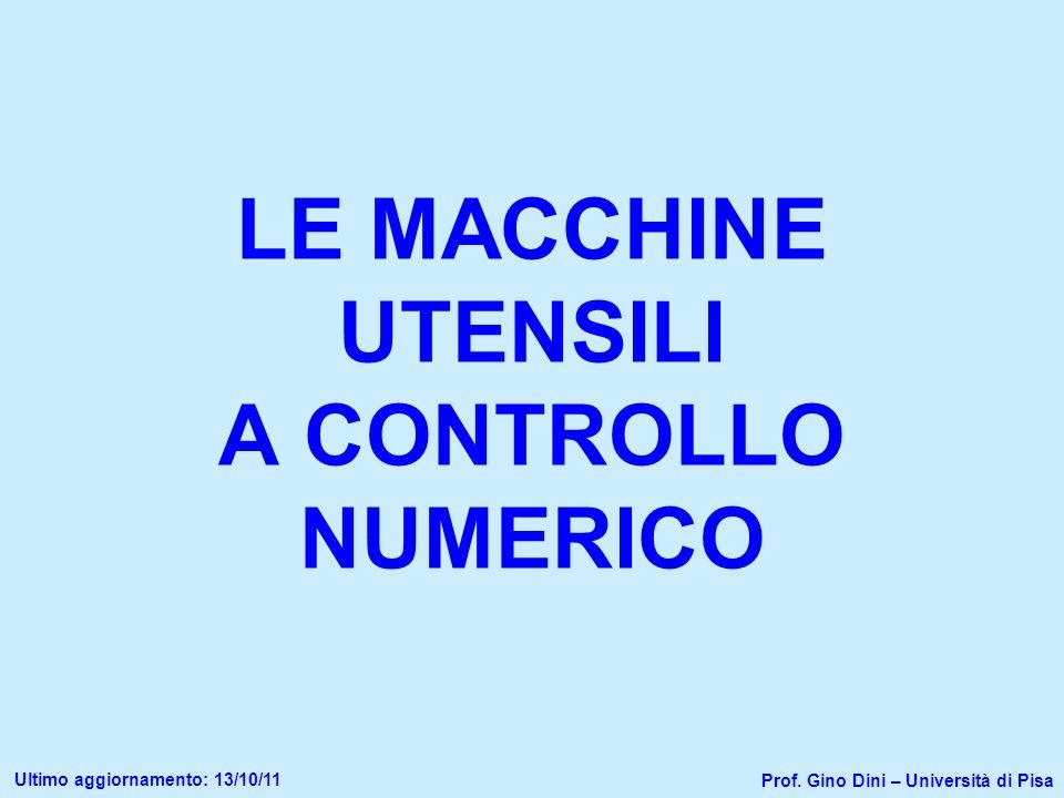 Definizione: sistema di comando che permette di controllare e coordinare i movimenti e le funzioni di una macchina, con lo scopo di far seguire allutensile traiettorie e operazioni pre-programmate, tramite informazioni numeriche Controllo numerico
