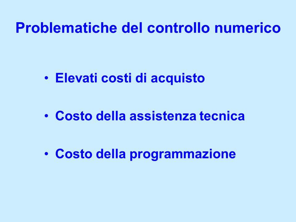 La macchina a controllo numerico Utensile Pezzo Mandrino