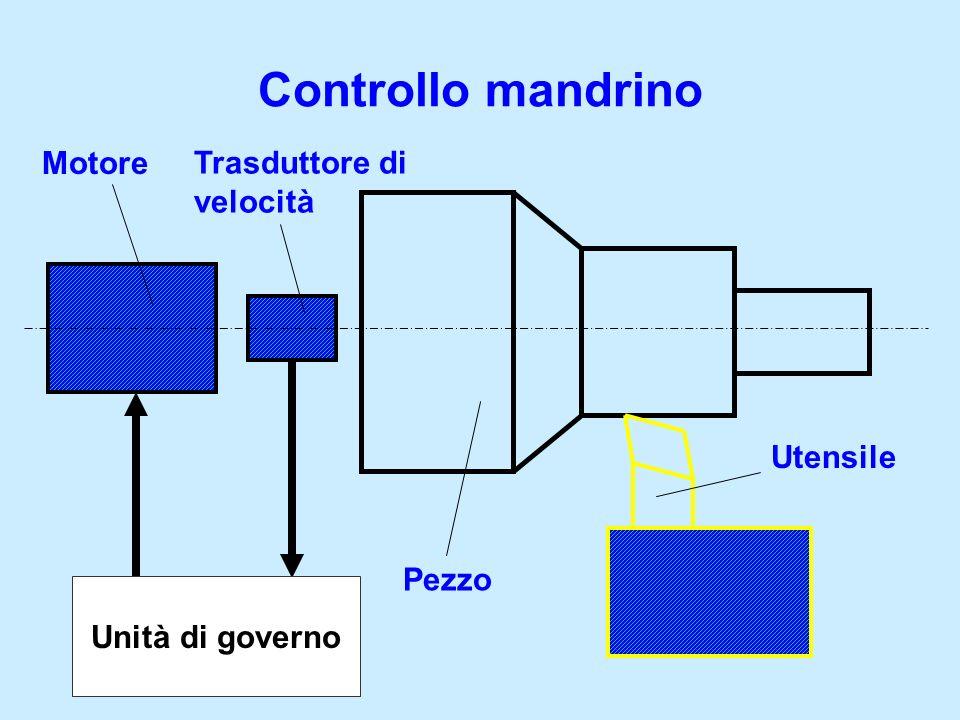La macchina a controllo numerico UNITA DI GOVERNO Controllo assi Controllo mandrino Altre funzioni Utensile Pezzo Mandrino x z