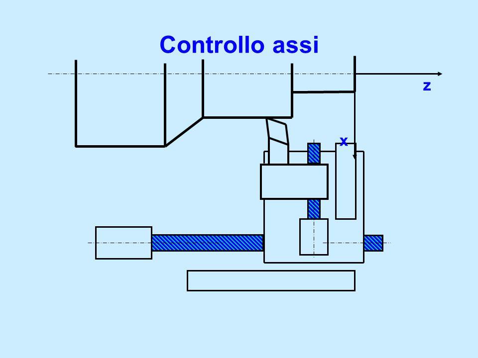 Caratteristiche principali di una macchina a controllo numerico 1.Capacità magazzino utensili 2.Tempo cambio utensile 3.Capacità carico cambio pezzo 4.Tempo cambio pezzo Sistema ATC e sistema cambio pezzo