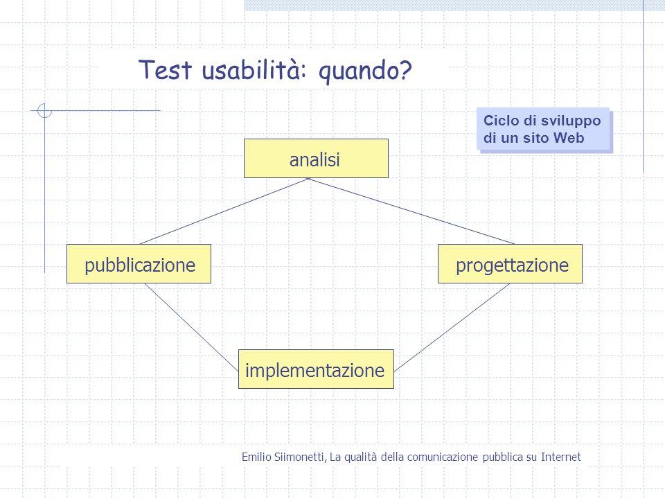 Emilio Siimonetti, La qualità della comunicazione pubblica su Internet Test usabilità: quando? analisi pubblicazione implementazione progettazione Cic