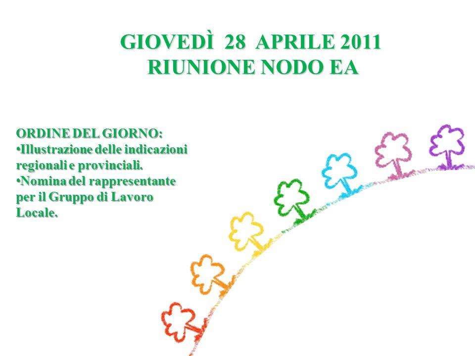 GIOVEDÌ 28 APRILE 2011 RIUNIONE NODO EA ORDINE DEL GIORNO: Illustrazione delle indicazioni regionali e provinciali. Illustrazione delle indicazioni re