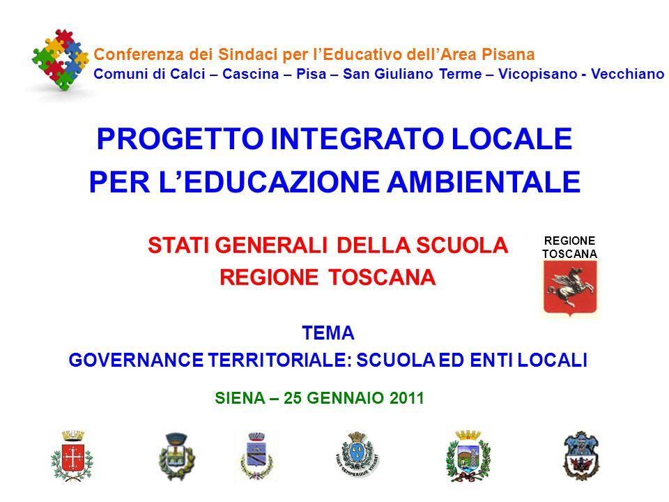 PROGETTO INTEGRATO LOCALE PER LEDUCAZIONE AMBIENTALE Conferenza dei Sindaci per lEducativo dellArea Pisana Comuni di Calci – Cascina – Pisa – San Giul