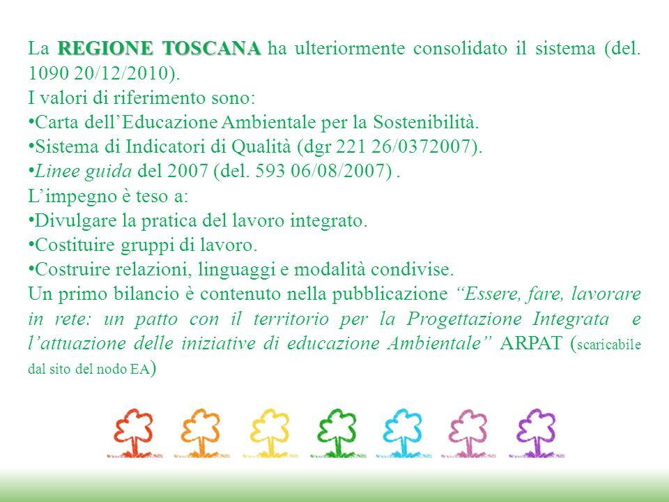 REGIONE TOSCANA La REGIONE TOSCANA ha ulteriormente consolidato il sistema (del. 1090 20/12/2010). I valori di riferimento sono: Carta dellEducazione