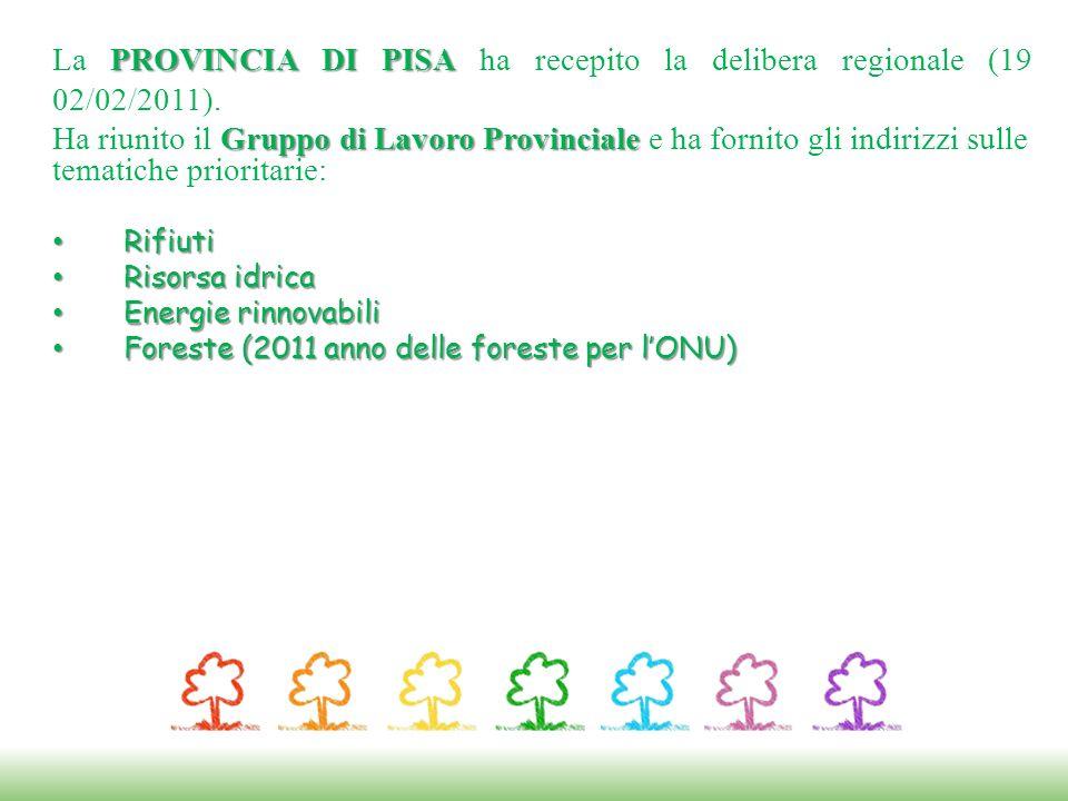 PROVINCIA DI PISA La PROVINCIA DI PISA ha recepito la delibera regionale (19 02/02/2011). Gruppo di Lavoro Provinciale Ha riunito il Gruppo di Lavoro