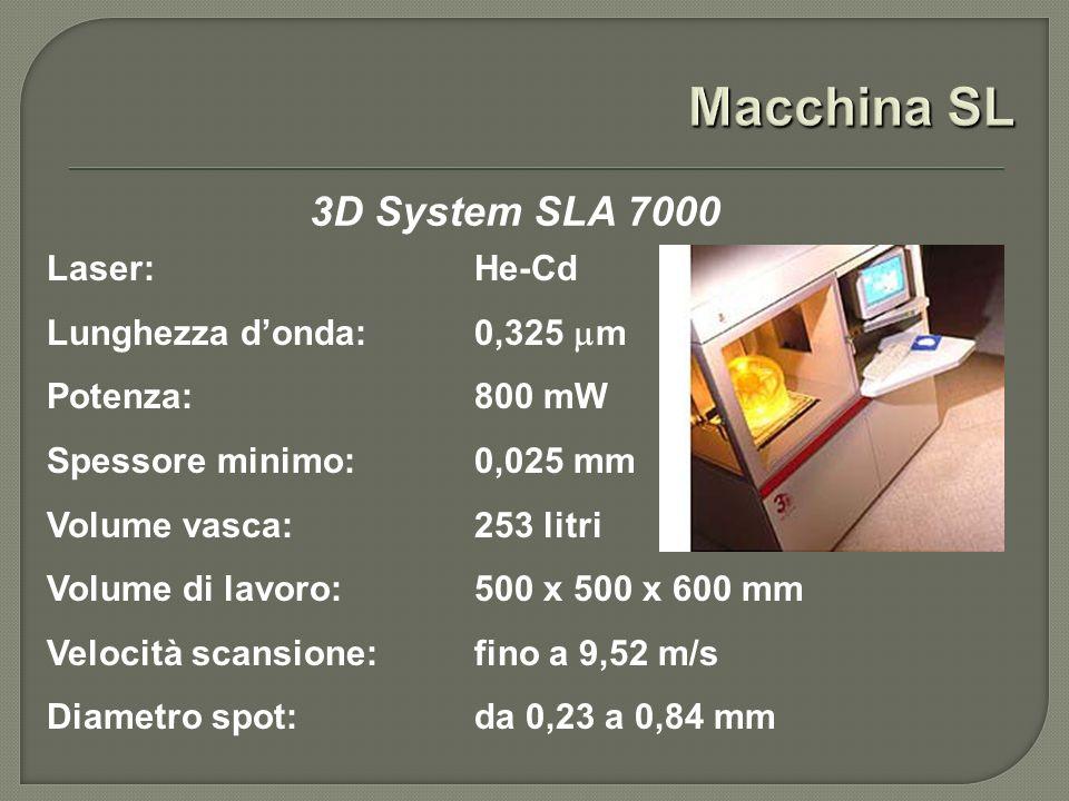 3D System SLA 7000 Laser:He-Cd Lunghezza donda:0,325 m Potenza:800 mW Spessore minimo:0,025 mm Volume vasca:253 litri Volume di lavoro:500 x 500 x 600