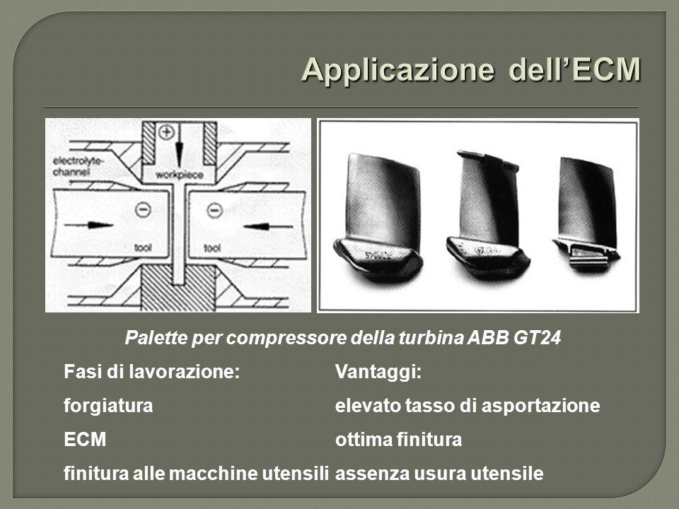 Palette per compressore della turbina ABB GT24 Fasi di lavorazione:Vantaggi: forgiaturaelevato tasso di asportazione ECMottima finitura finitura alle