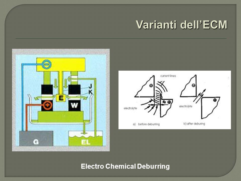 Electro Chemical Deburring