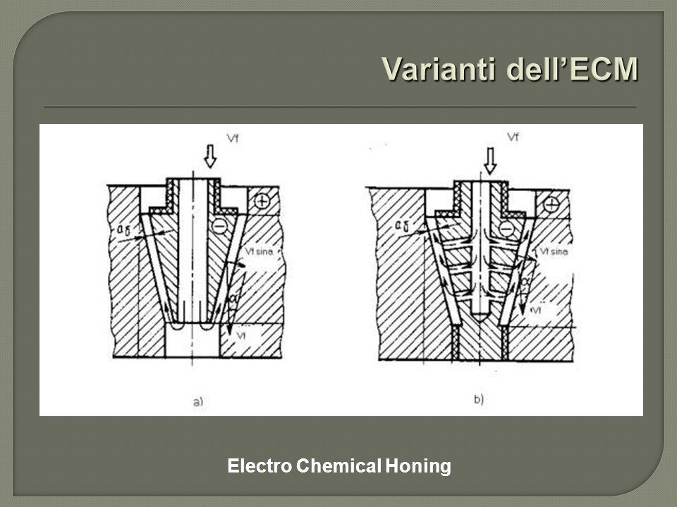 Electro Chemical Honing