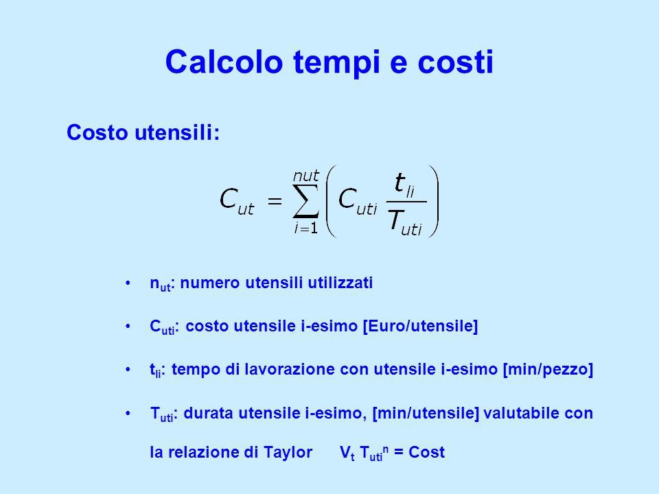 Costo utensili: n ut : numero utensili utilizzati C uti : costo utensile i-esimo [Euro/utensile] t li : tempo di lavorazione con utensile i-esimo [min