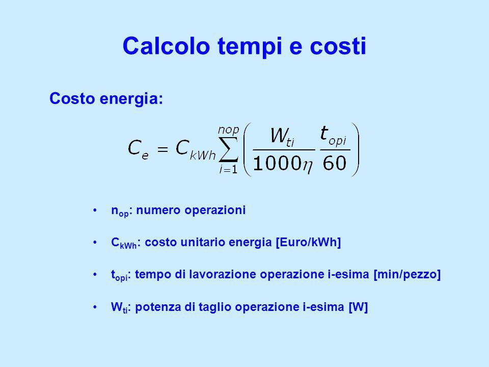 Costo energia: n op : numero operazioni C kWh : costo unitario energia [Euro/kWh] t opi : tempo di lavorazione operazione i-esima [min/pezzo] W ti : p