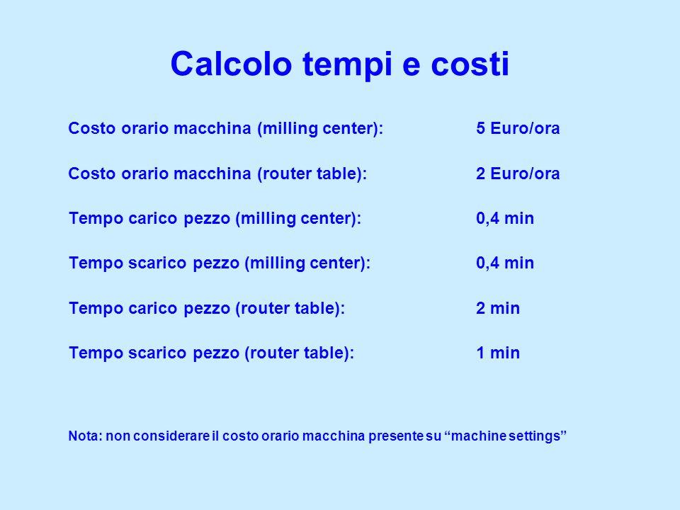 Costo orario macchina (milling center):5 Euro/ora Costo orario macchina (router table):2 Euro/ora Tempo carico pezzo (milling center):0,4 min Tempo sc