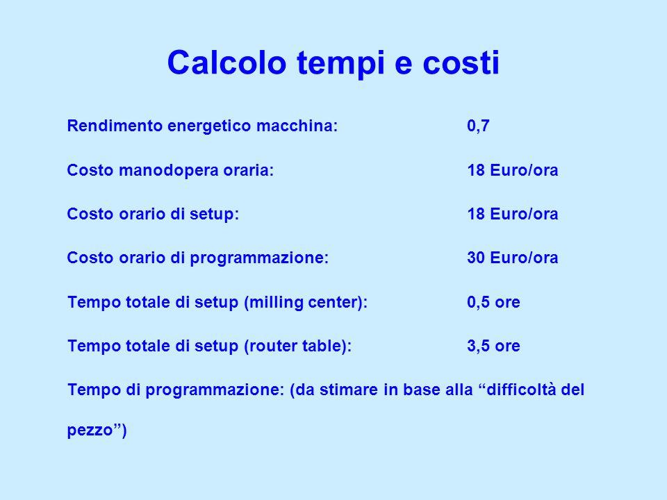 Rendimento energetico macchina:0,7 Costo manodopera oraria:18 Euro/ora Costo orario di setup:18 Euro/ora Costo orario di programmazione:30 Euro/ora Te