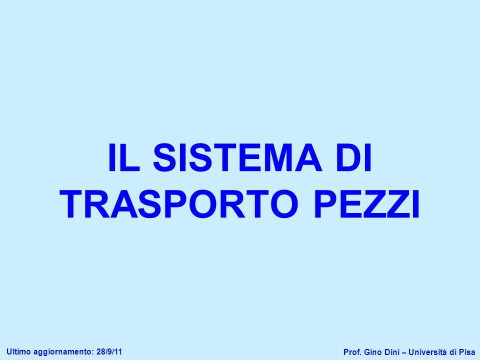 IL SISTEMA DI TRASPORTO PEZZI Prof. Gino Dini – Università di Pisa Ultimo aggiornamento: 28/9/11