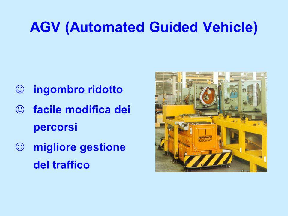 AGV (Automated Guided Vehicle) ingombro ridotto facile modifica dei percorsi migliore gestione del traffico