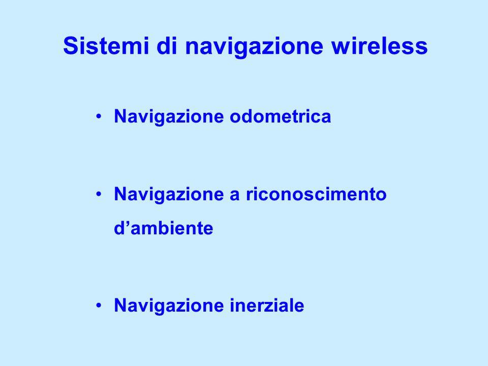 Sistemi di navigazione wireless Navigazione odometrica Navigazione a riconoscimento dambiente Navigazione inerziale