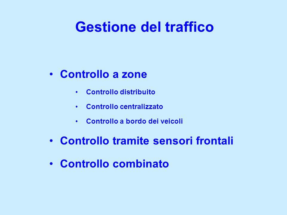 Gestione del traffico Controllo a zone Controllo distribuito Controllo centralizzato Controllo a bordo dei veicoli Controllo tramite sensori frontali