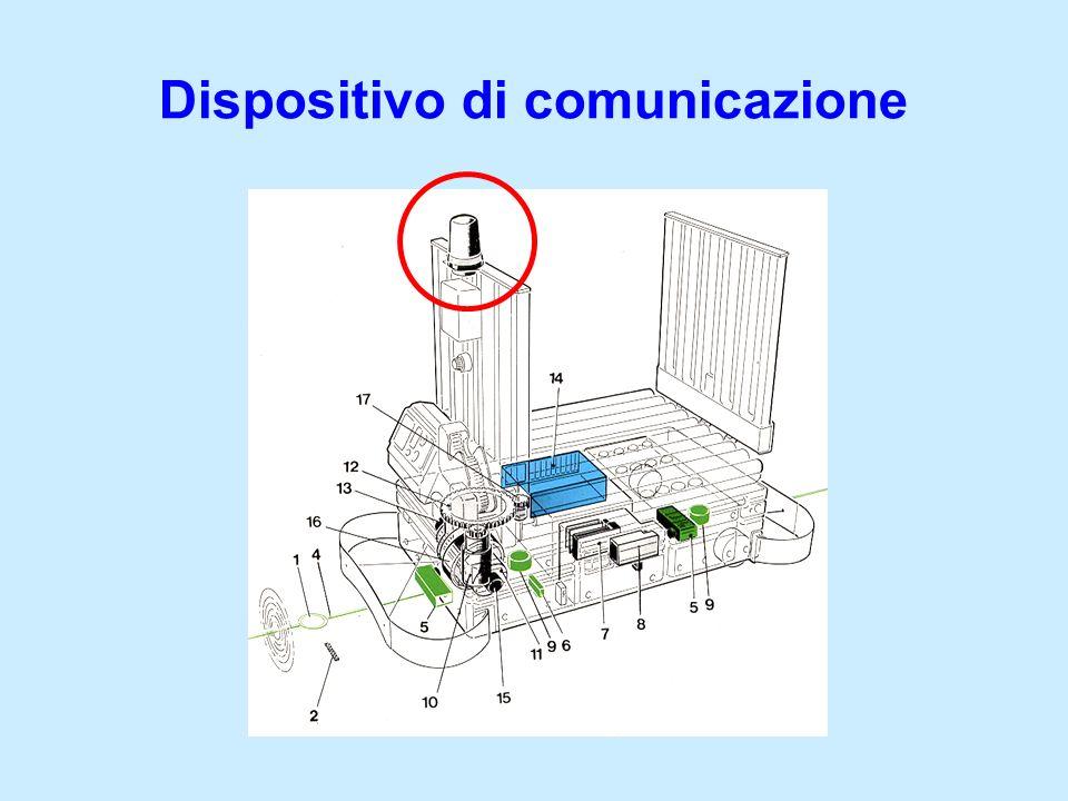 Dispositivo di comunicazione