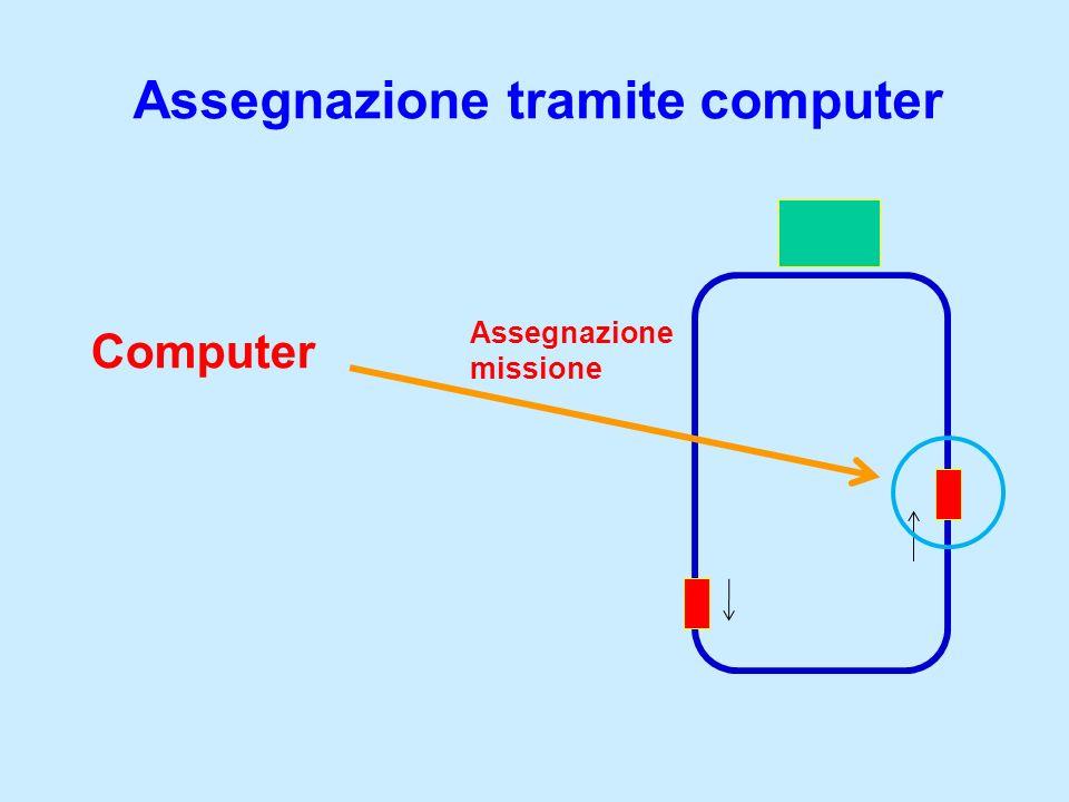 Assegnazione tramite computer Computer Assegnazione missione