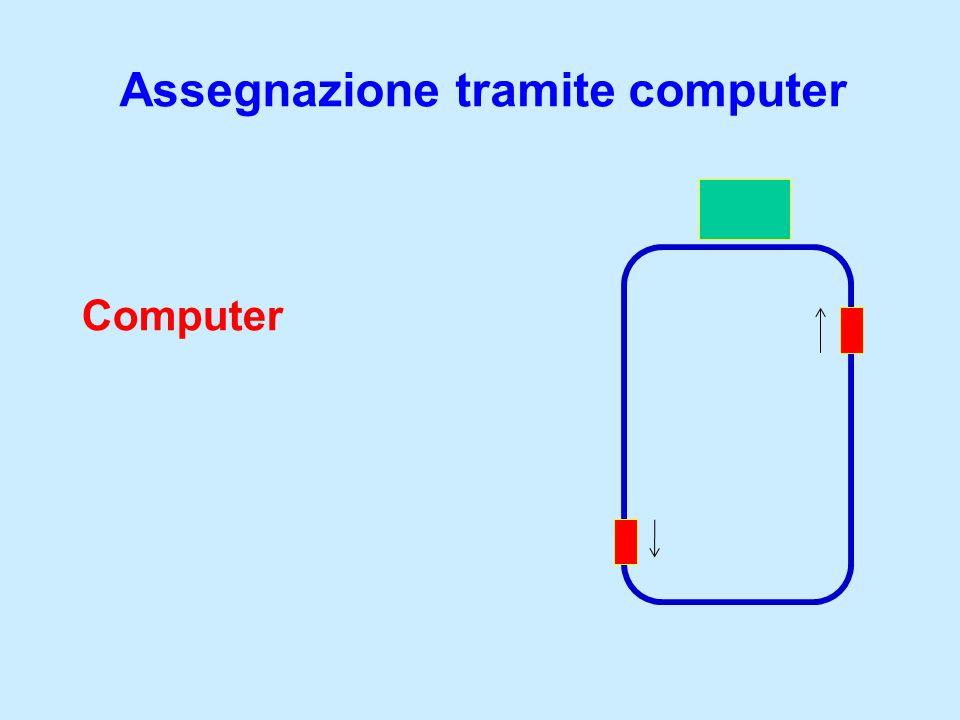 Assegnazione tramite computer Computer