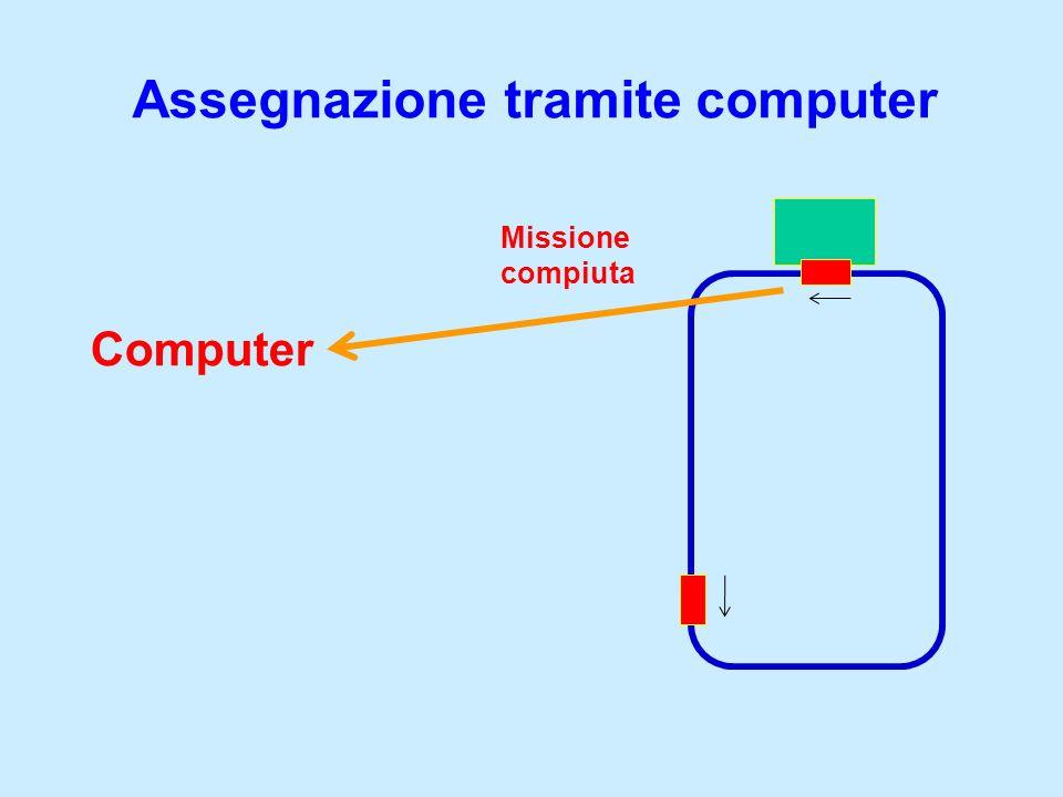 Assegnazione tramite computer Computer Missione compiuta