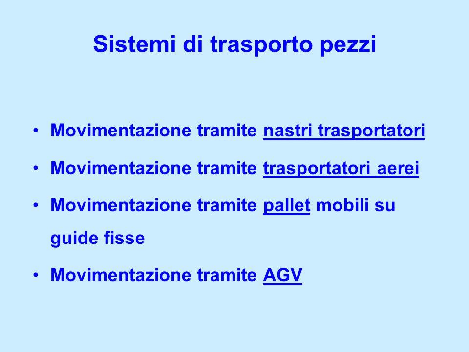 Movimentazione tramite nastri trasportatori Movimentazione tramite trasportatori aerei Movimentazione tramite pallet mobili su guide fisse Movimentazi