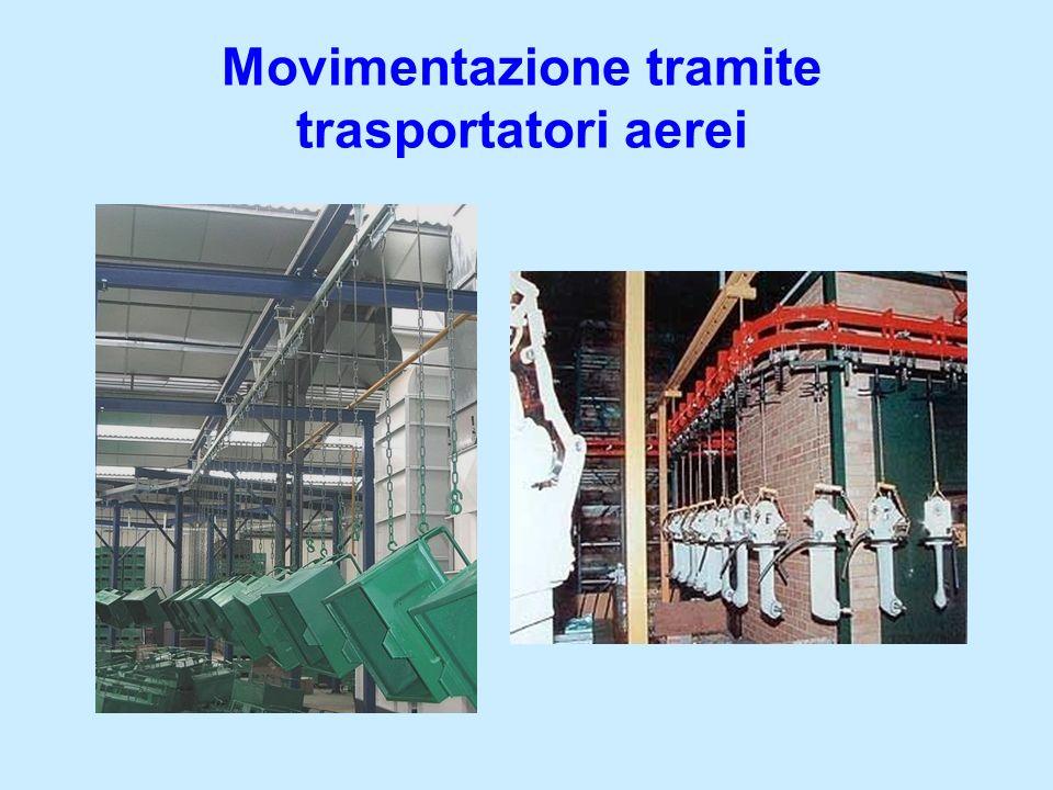 Movimentazione tramite trasportatori aerei