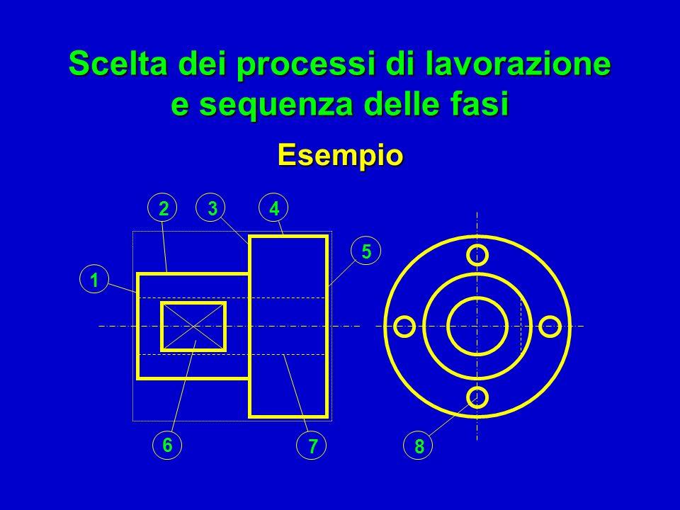 Scelta dei processi di lavorazione e sequenza delle fasi 6 8 7 2 5 43 1 Esempio