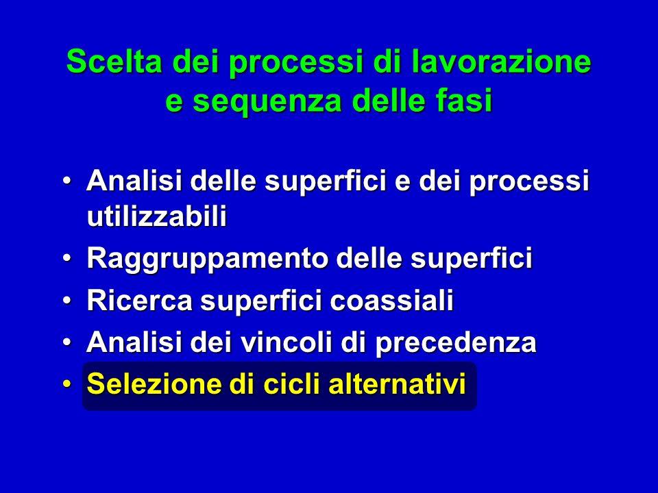 Scelta dei processi di lavorazione e sequenza delle fasi Analisi delle superfici e dei processi utilizzabiliAnalisi delle superfici e dei processi uti