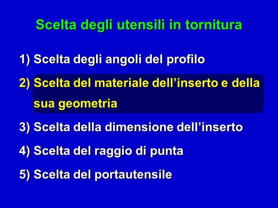 Scelta degli utensili in tornitura 1) Scelta degli angoli del profilo 2) Scelta del materiale dellinserto e della sua geometria 3) Scelta della dimens
