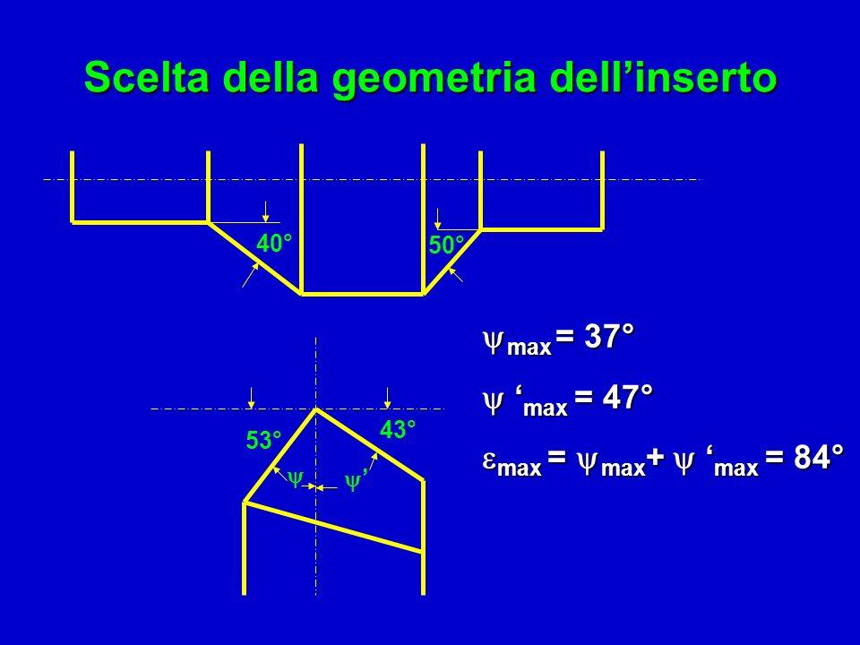 40° 50° 53° 43° max = 37° max = 37° max = 47° max = 47° max = max + max = 84° max = max + max = 84°