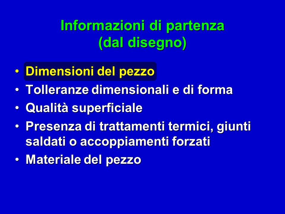 Dimensioni del pezzoDimensioni del pezzo Tolleranze dimensionali e di formaTolleranze dimensionali e di forma Qualità superficialeQualità superficiale