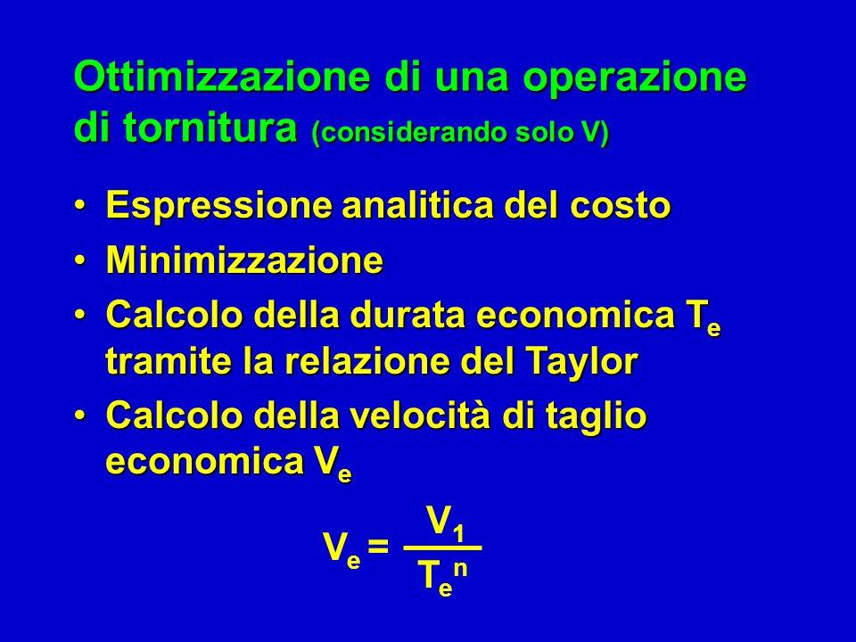 Ottimizzazione di una operazione di tornitura (considerando solo V) Espressione analitica del costoEspressione analitica del costo MinimizzazioneMinim